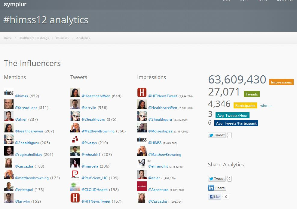 himss 2012 influencers